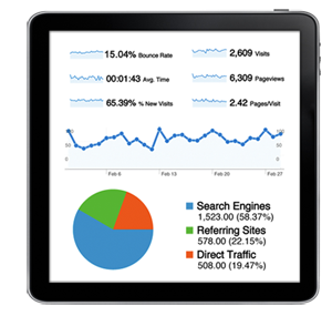 Big Boom Dashboard Analytic Report